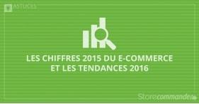 Les chiffres 2015 du e-commerce et les tendances 2016
