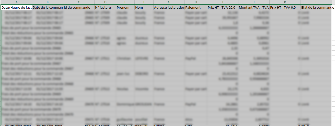 QuickAccounting - Setting up a pivot table - Store Commander
